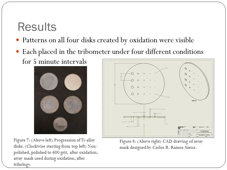 Results Patterns on all four disks created by oxidation were visible Each placed in the tribometer under four different conditions for 5 minute intervals Figure 7: (Above left) Progression of Ti-alloy disks.