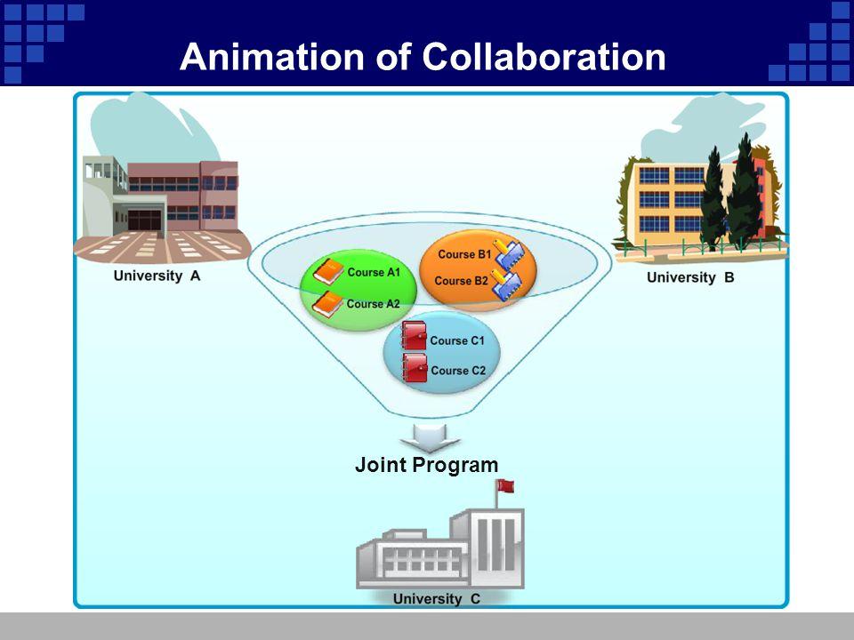 Joint Program