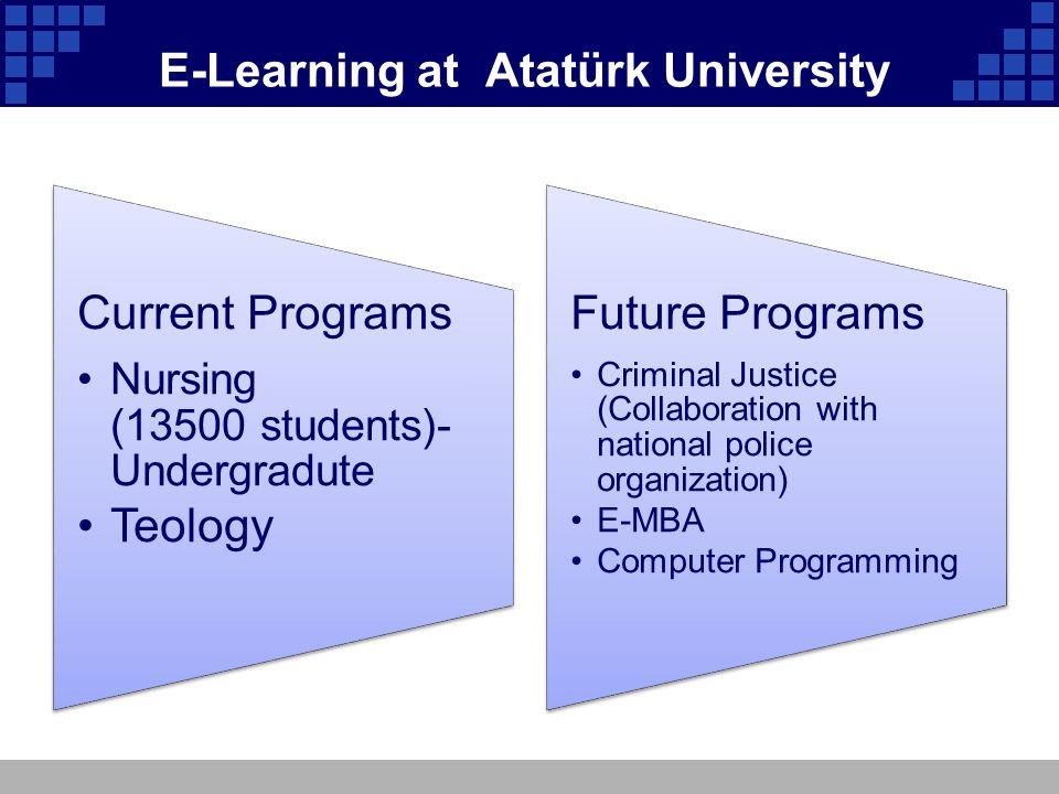 E-Learning at Atatürk University Current Programs Nursing (13500 students)- Undergradute Teology Future Programs Criminal Justice (Collaboration with