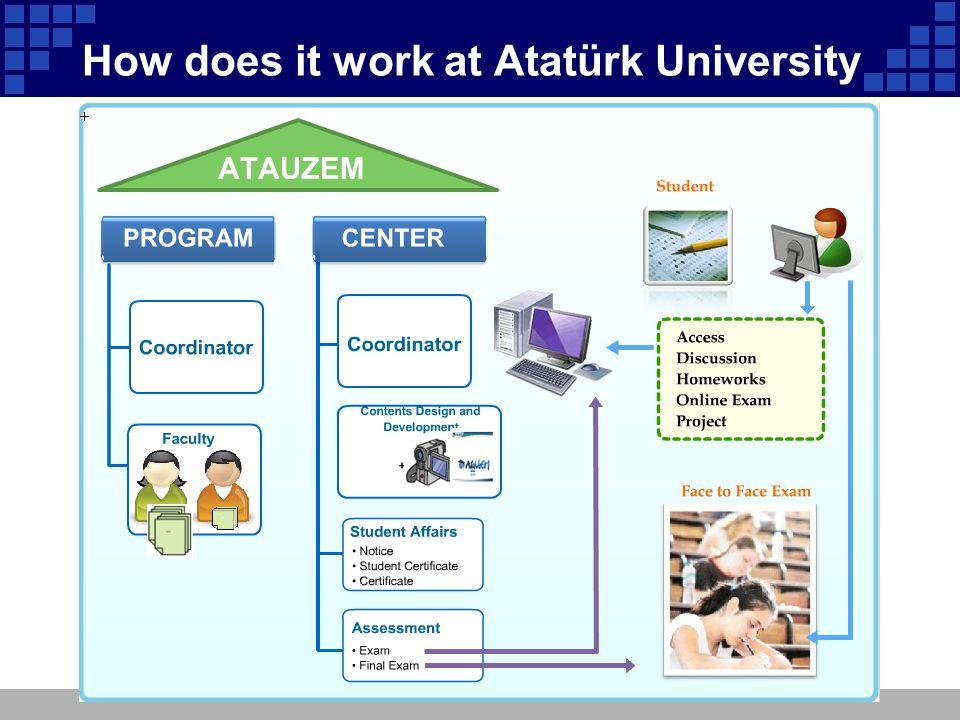 How does it work at Atatürk University