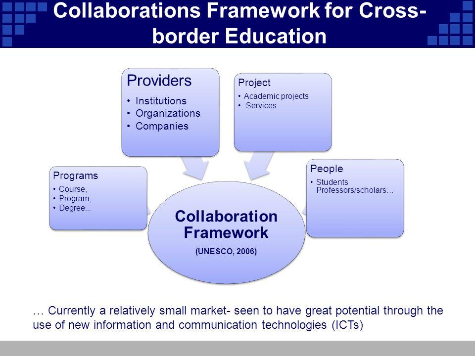 Collaborations Framework for Cross- border Education Collaboration Framework (UNESCO, 2006) Programs Course, Program, Degree... Providers Institutions