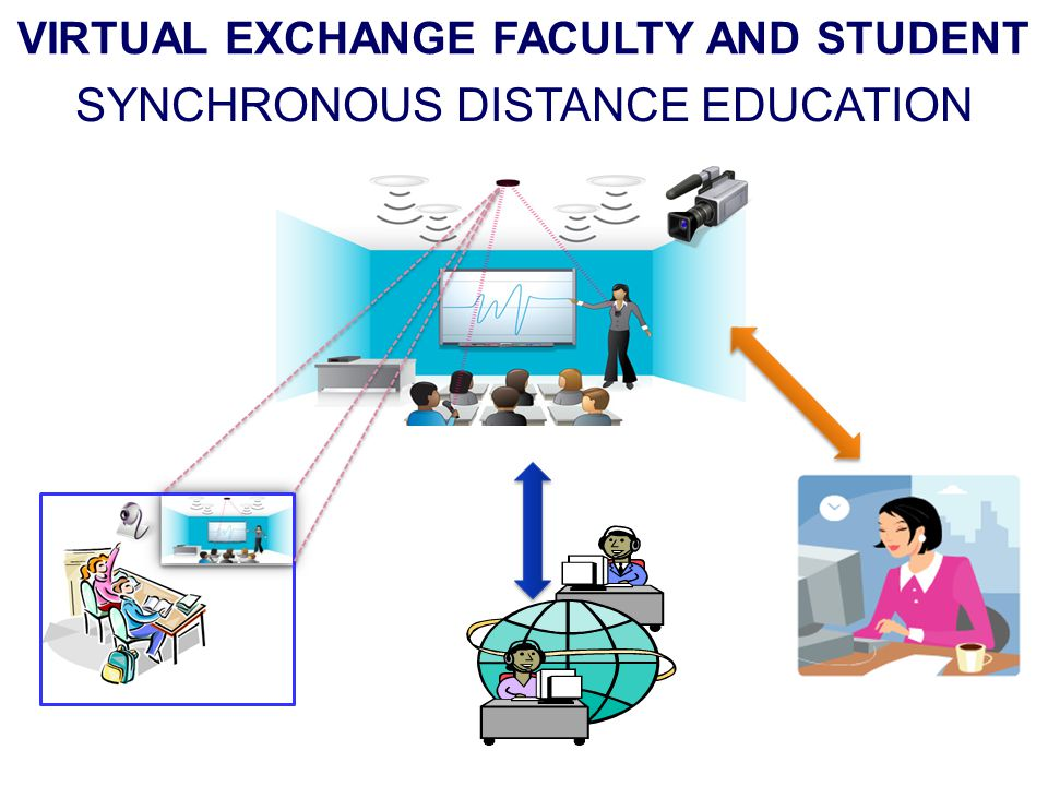 VIRTUAL EXCHANGE FACULTY AND STUDENT SYNCHRONOUS DISTANCE EDUCATION