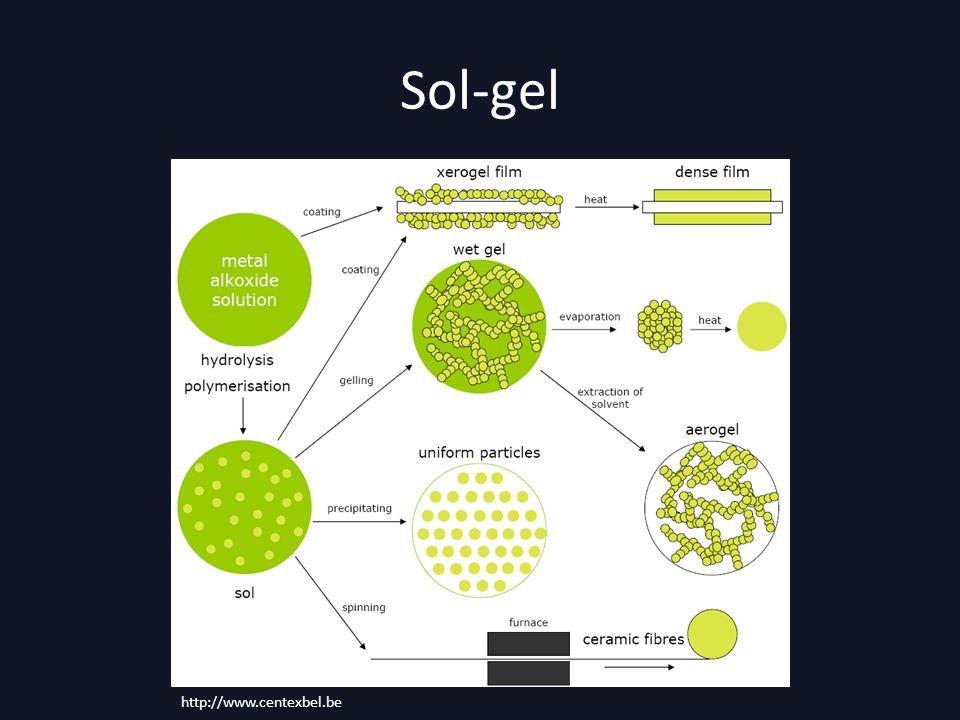 Sol-gel http://www.centexbel.be