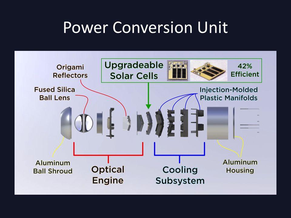 Power Conversion Unit
