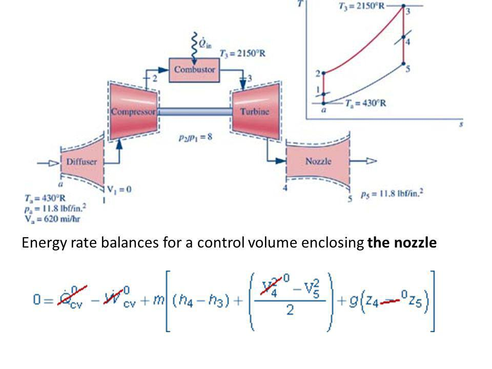 Energy rate balances for a control volume enclosing the nozzle