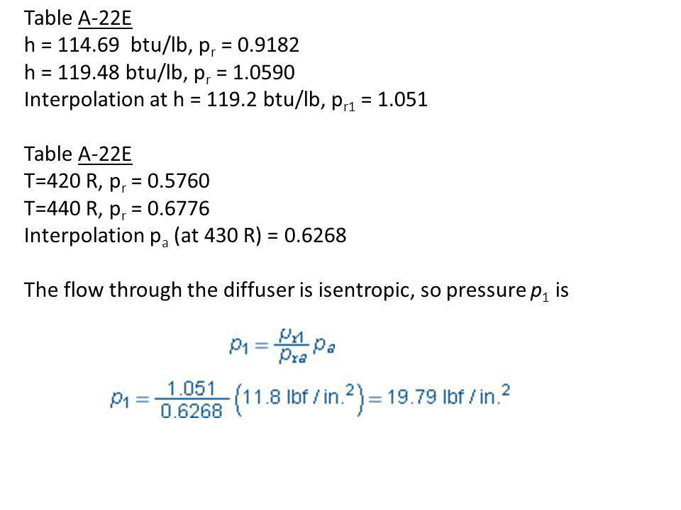 Table A-22E h = 114.69 btu/lb, p r = 0.9182 h = 119.48 btu/lb, p r = 1.0590 Interpolation at h = 119.2 btu/lb, p r1 = 1.051 Table A-22E T=420 R, p r =