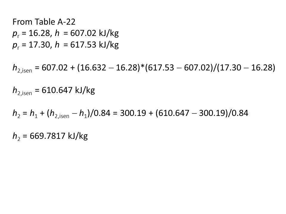 From Table A-22 p r = 16.28, h = 607.02 kJ/kg p r = 17.30, h = 617.53 kJ/kg h 2,isen = 607.02 + (16.632 16.28)*(617.53 607.02)/(17.30 16.28) h 2,isen