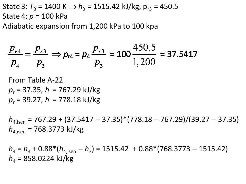 State 3: T 3 = 1400 K h 3 = 1515.42 kJ/kg, p r3 = 450.5 State 4: p = 100 kPa Adiabatic expansion from 1,200 kPa to 100 kpa From Table A-22 p r = 37.35