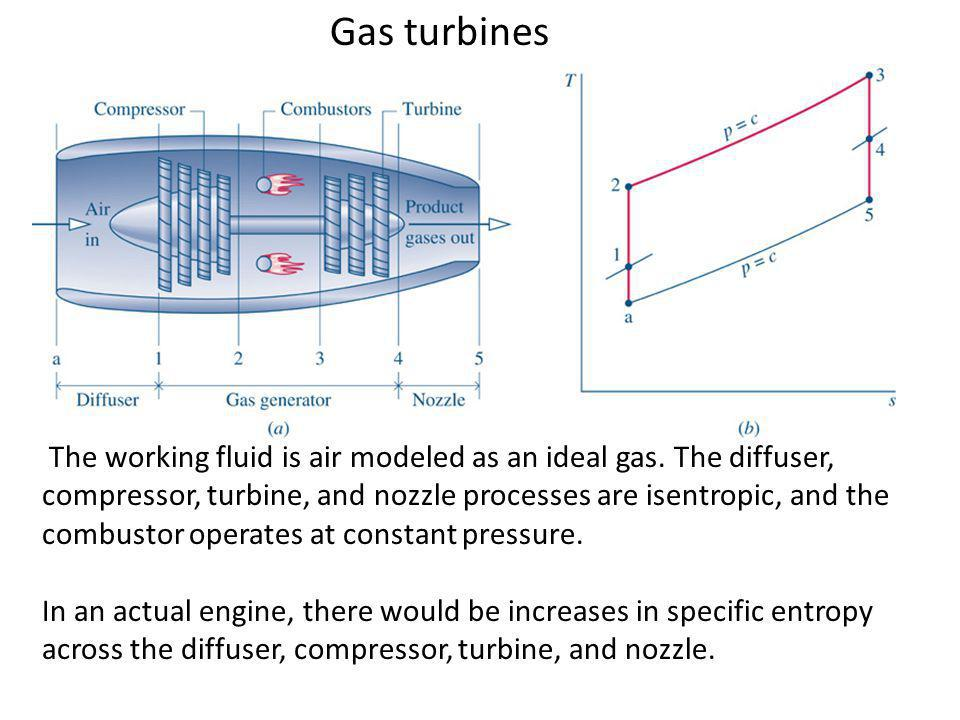 Gas turbines The working fluid is air modeled as an ideal gas. The diffuser, compressor, turbine, and nozzle processes are isentropic, and the combust
