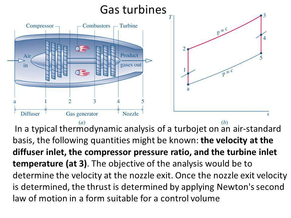 Gas turbines In a typical thermodynamic analysis of a turbojet on an air-standard basis, the following quantities might be known: the velocity at the