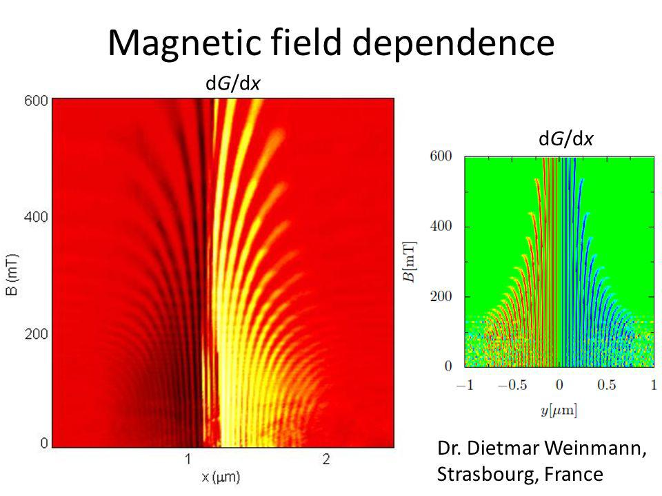 Magnetic field dependence QPCSGM116 5 th cooldown Dr. Dietmar Weinmann, Strasbourg, France dG/dx
