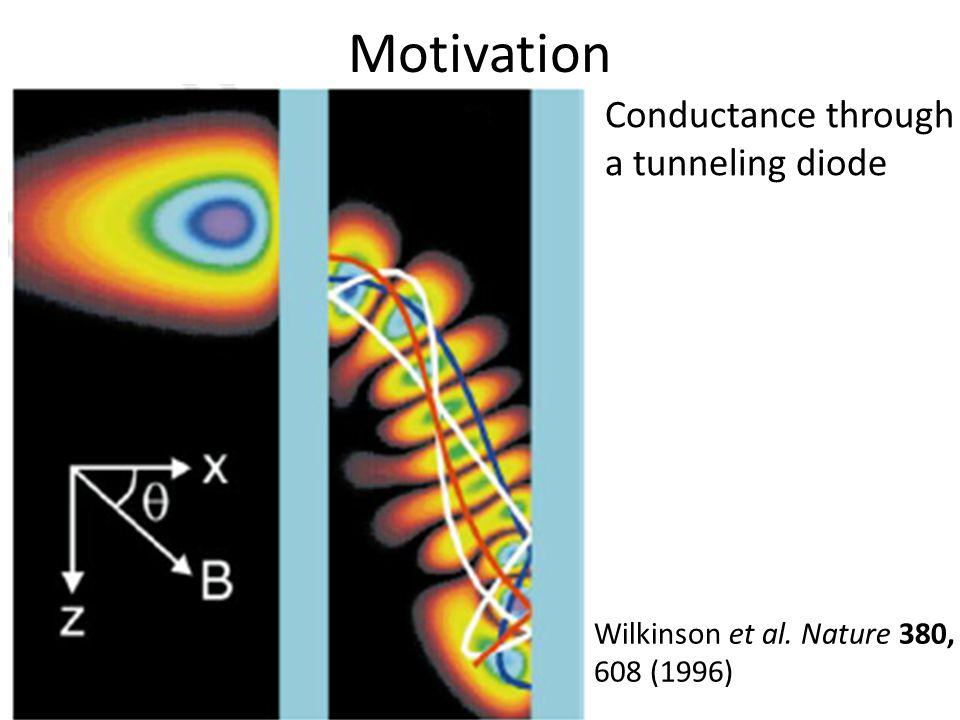 Motivation Wilkinson et al. Nature 380, 608 (1996) Conductance through a tunneling diode