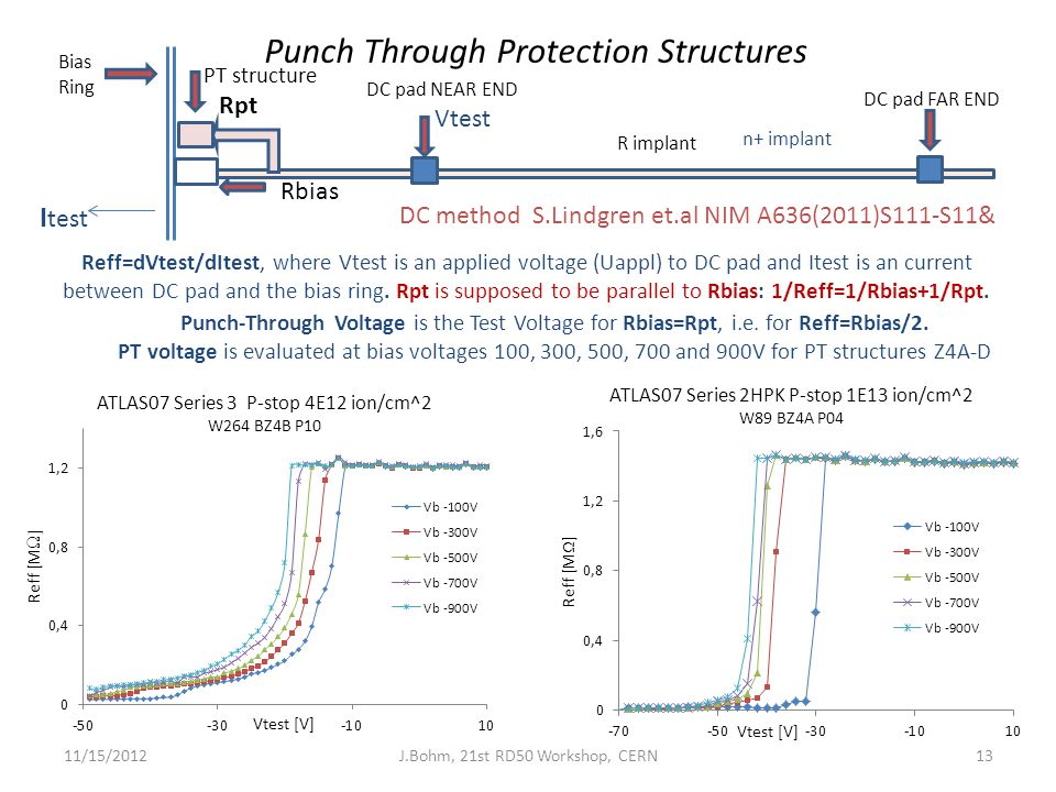 Punch Through Protection Structures Reff=dVtest/dItest, where Vtest is an applied voltage (Uappl) to DC pad and Itest is an current between DC pad and