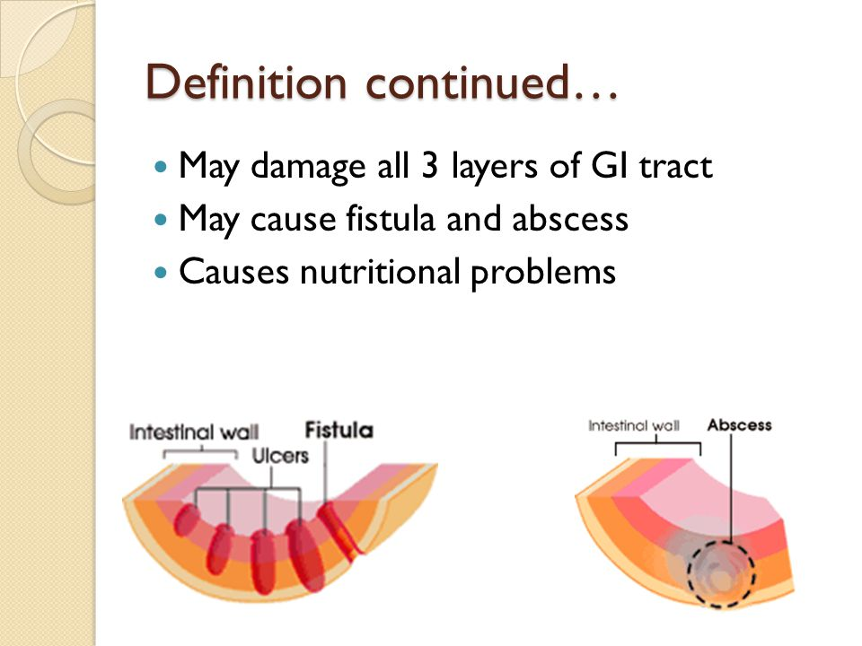 Definition continued… May damage all 3 layers of GI tract May cause fistula and abscess Causes nutritional problems