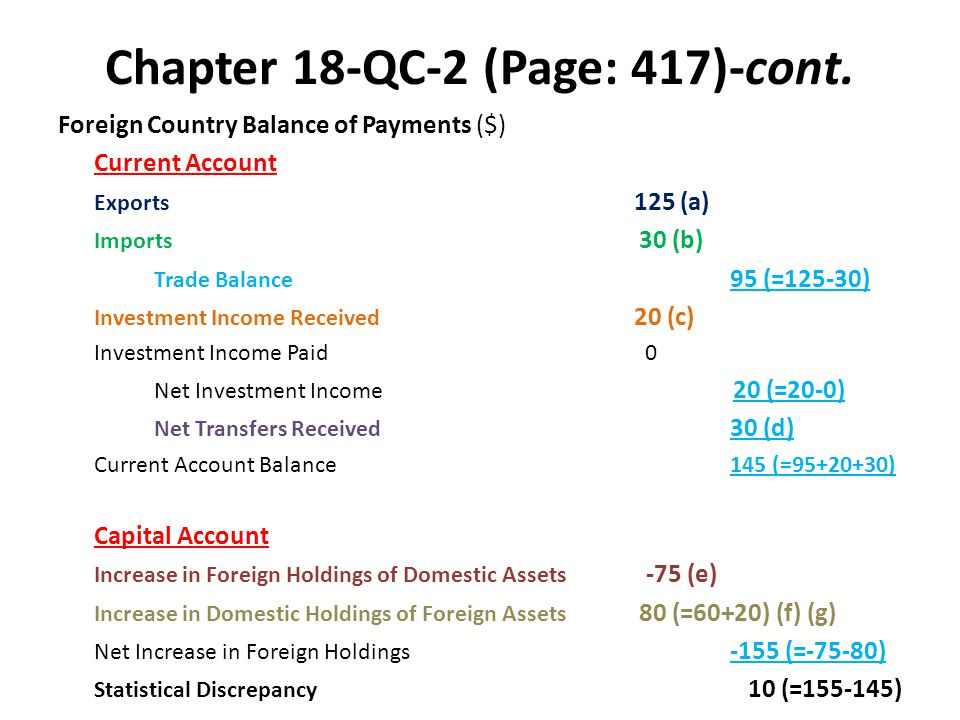 Chapter 20-QC-4 (Page: 459) ANSWERS: a.The IS curve shifts right, because net exports tend to increase.
