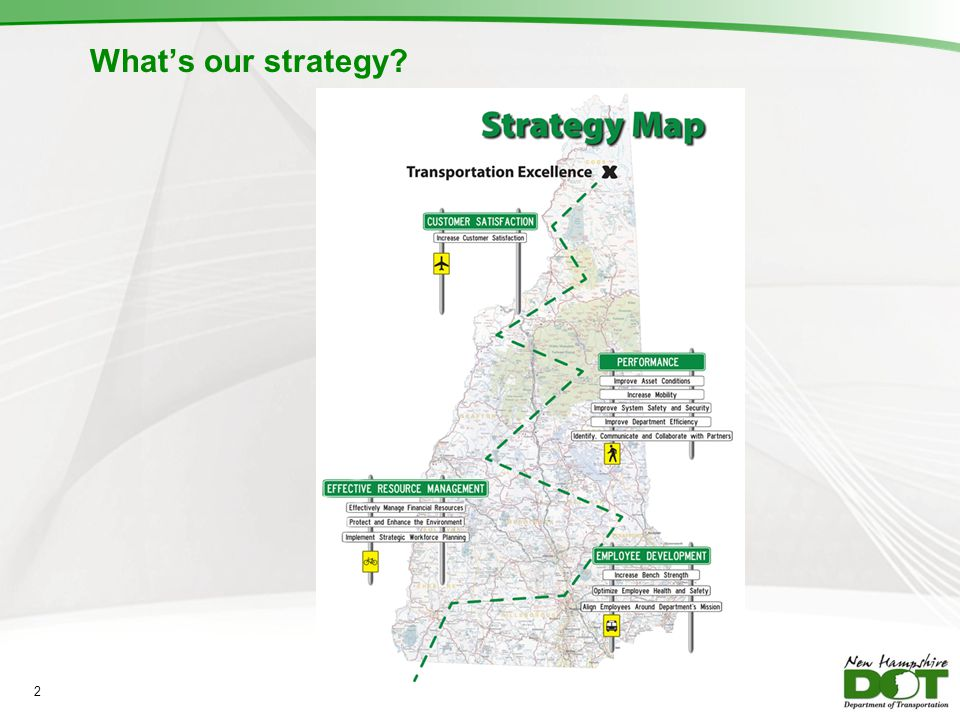 Whats our strategy? 2