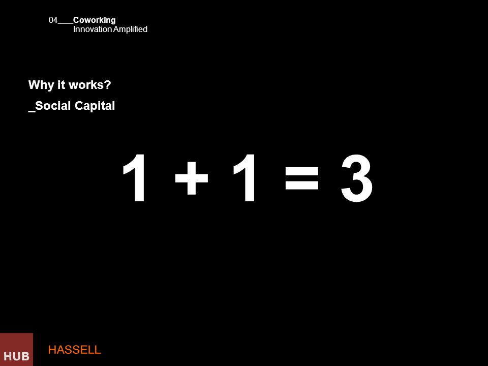 Why it works _Social Capital 1 + 1 = 3 Coworking 04 Innovation Amplified ____
