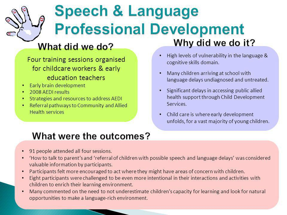 Four training sessions organised for childcare workers & early education teachers Early brain development 2008 AEDI results Strategies and resources t