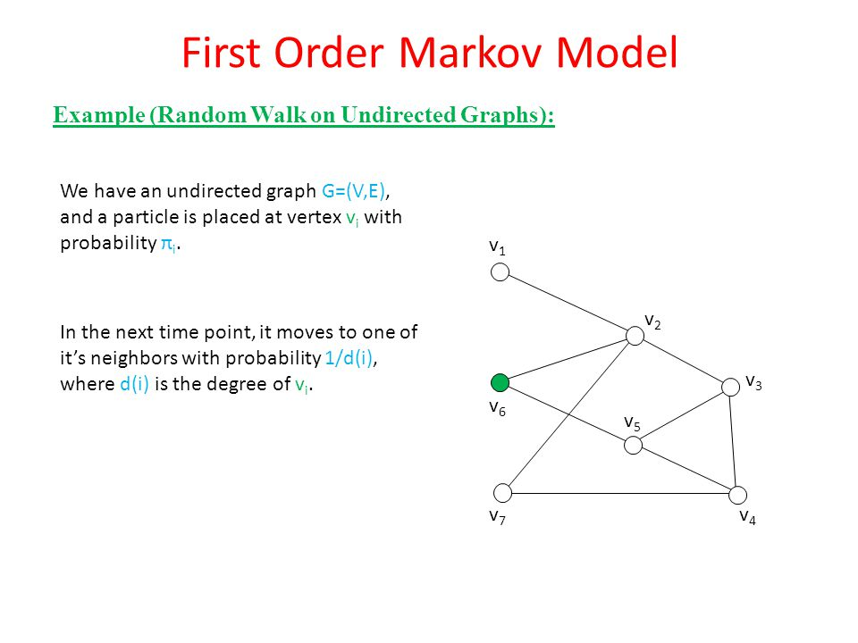 Example (Random Walk on Undirected Graphs): We have an undirected graph G=(V,E), and a particle is placed at vertex v i with probability π i. In the n