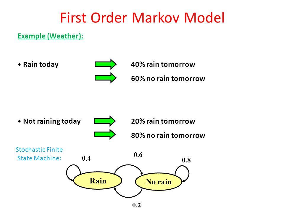 Start Sunny Rainy CleanShopWalk Hidden Markov Model Example (cont): π 1 =0.3π 2 =0.7 a 11 =0.4 a 12 =0.6 a 12 =0.2 a 22 =0.8 S1S1 S2S2 v1v1 v2v2 v3v3 b 1 (1)=0.1 b 1 (2)=0.4 b 1 (3)=0.5 b 2 (1)=0.6 b 2 (2)=0.3 b 2 (1)=0.1 N=2 M=3