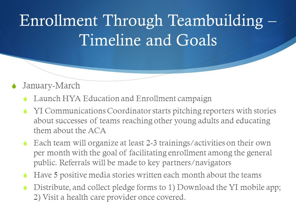 Enrollment Through Teambuilding – Timeline and Goals January-March Launch HYA Education and Enrollment campaign YI Communications Coordinator starts pitching reporters with stories about successes of teams reaching other young adults and educating them about the ACA Each team will organize at least 2-3 trainings/activities on their own per month with the goal of facilitating enrollment among the general public.