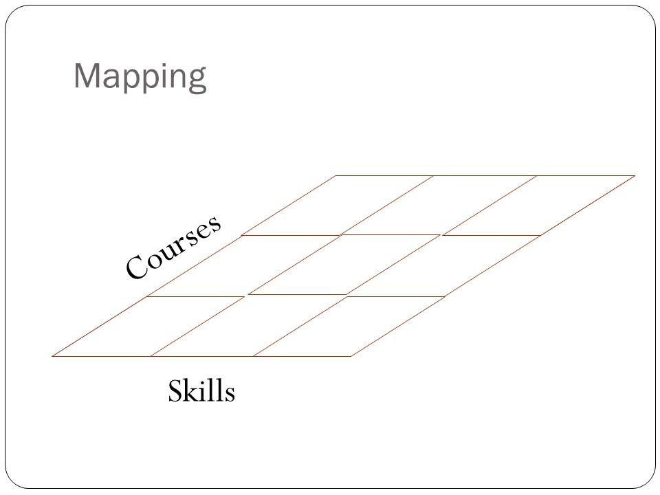 Mapping Skills Courses