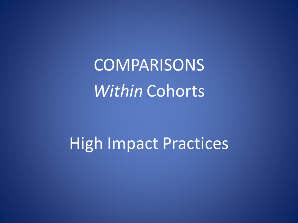 COMPARISONS Within Cohorts High Impact Practices