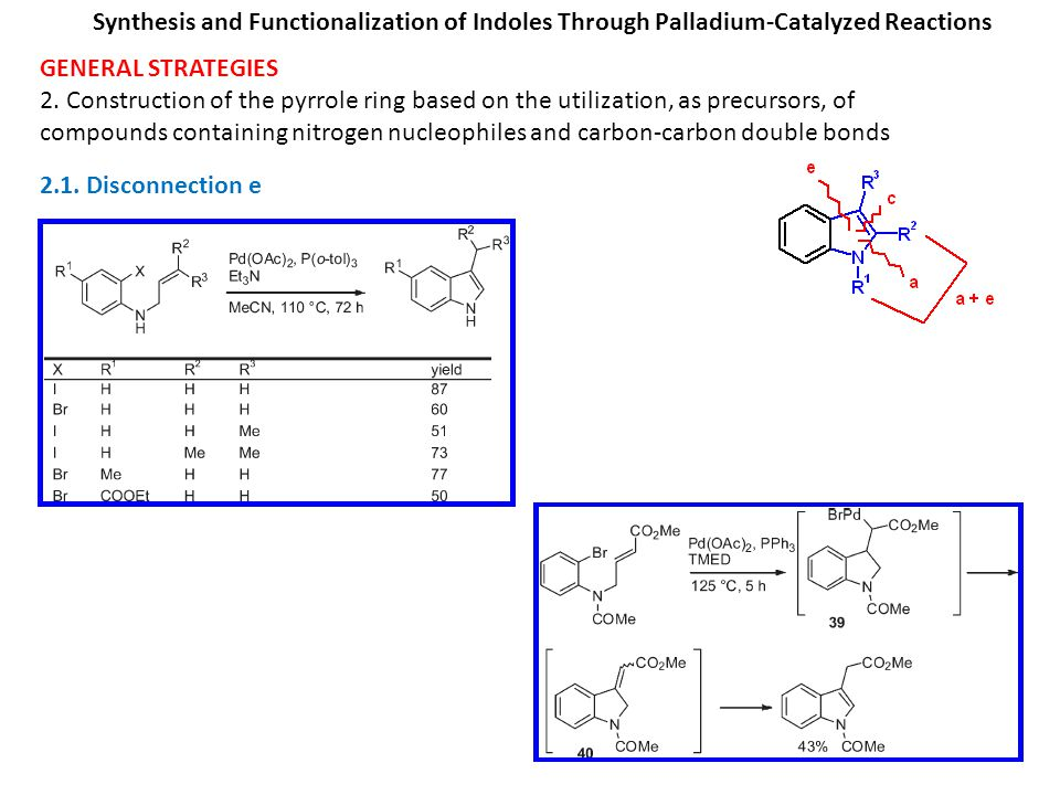 GENERAL STRATEGIES 2. Construction of the pyrrole ring based on the utilization, as precursors, of compounds containing nitrogen nucleophiles and carb