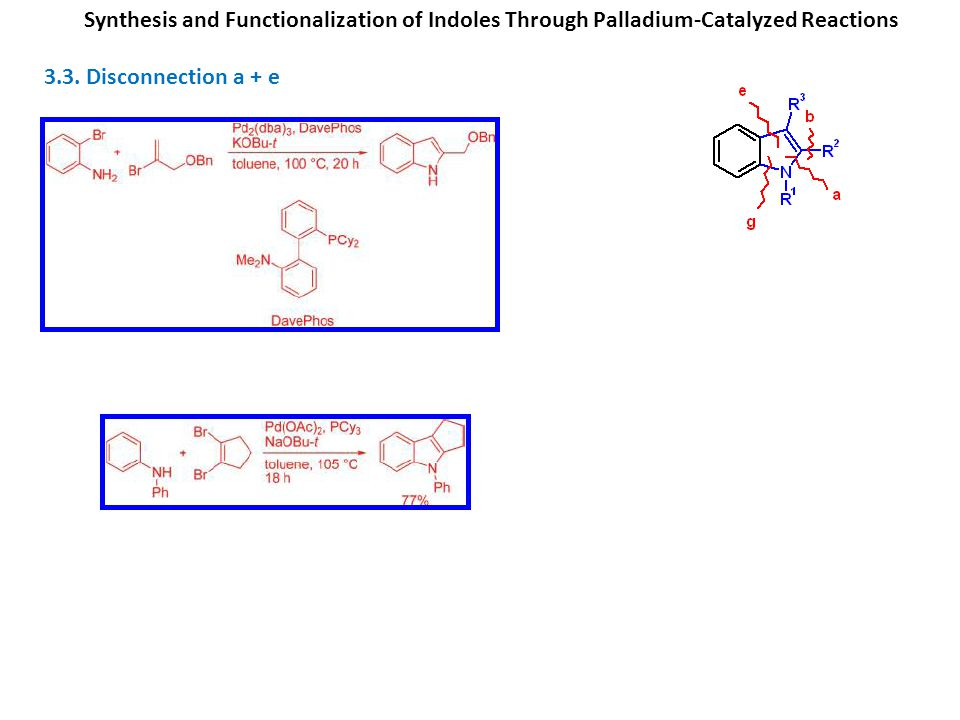 Synthesis and Functionalization of Indoles Through Palladium-Catalyzed Reactions 3.3.