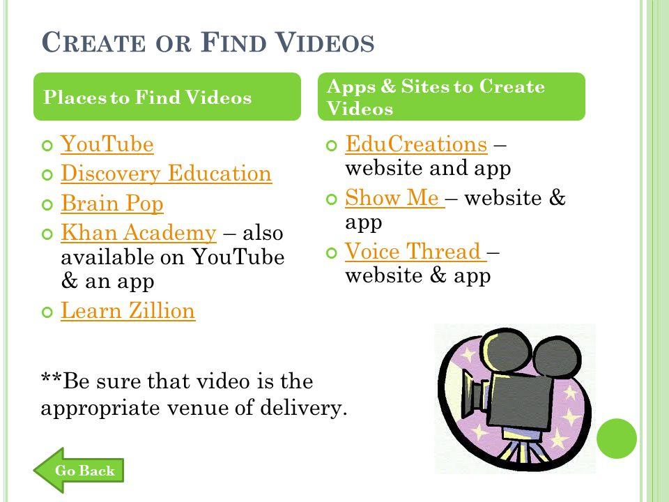C REATE OR F IND V IDEOS YouTube Discovery Education Brain Pop Khan Academy – also available on YouTube & an app Khan Academy Learn Zillion EduCreations – website and app EduCreations Show Me – website & app Show Me Voice Thread – website & app Voice Thread Places to Find Videos Apps & Sites to Create Videos **Be sure that video is the appropriate venue of delivery.