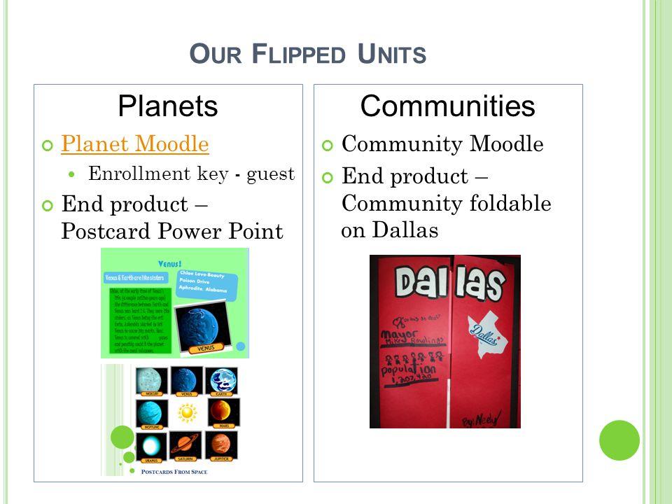 O UR F LIPPED U NITS Planets Planet Moodle Enrollment key - guest End product – Postcard Power Point Communities Community Moodle End product – Commun