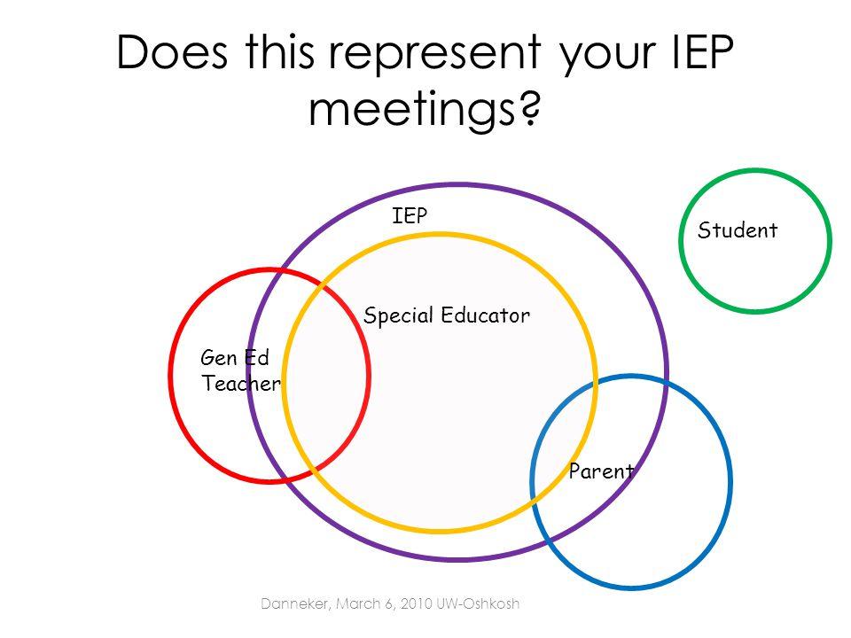 Does this represent your IEP meetings? Danneker, March 6, 2010 UW-Oshkosh Student Gen Ed Teacher Special Educator Parent IEP