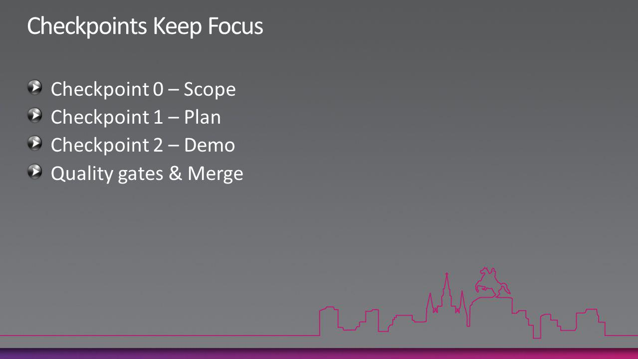 Checkpoint 0 – Scope Checkpoint 1 – Plan Checkpoint 2 – Demo Quality gates & Merge