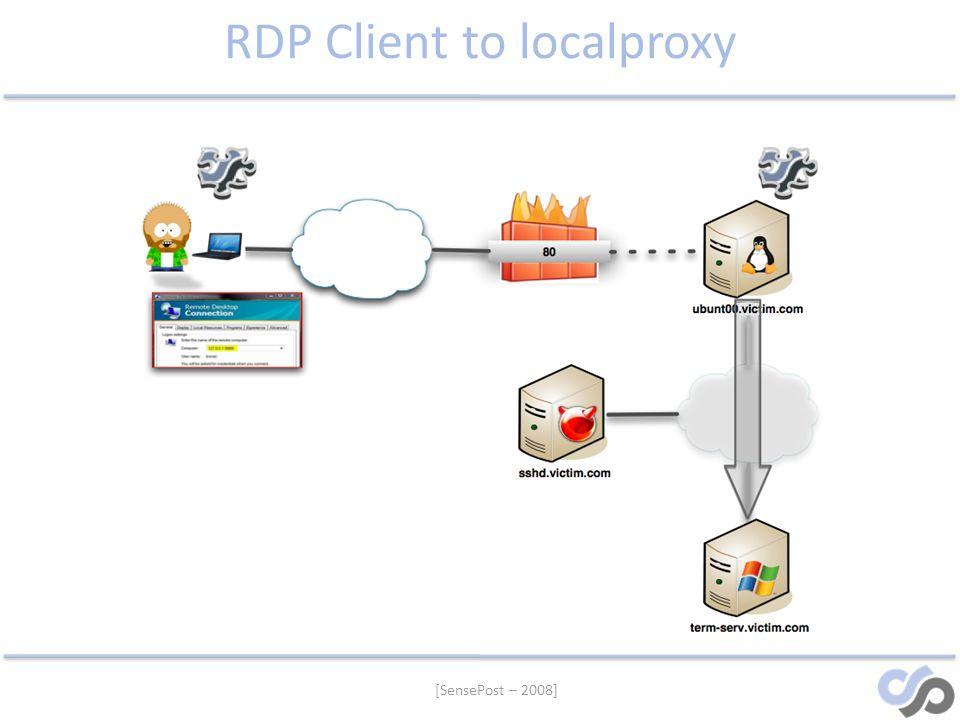 [SensePost – 2008] RDP Client to localproxy