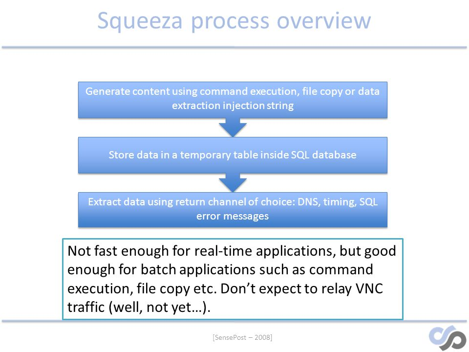 [SensePost – 2008] Squeeza process overview Generate content using command execution, file copy or data extraction injection string Store data in a te