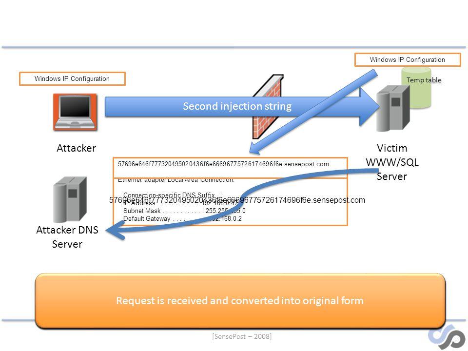 [SensePost – 2008] Temp table AttackerVictim WWW/SQL Server exec xp_cmdshell ipconfig /all Basic setup: attacker has SQL injection vulnerability into
