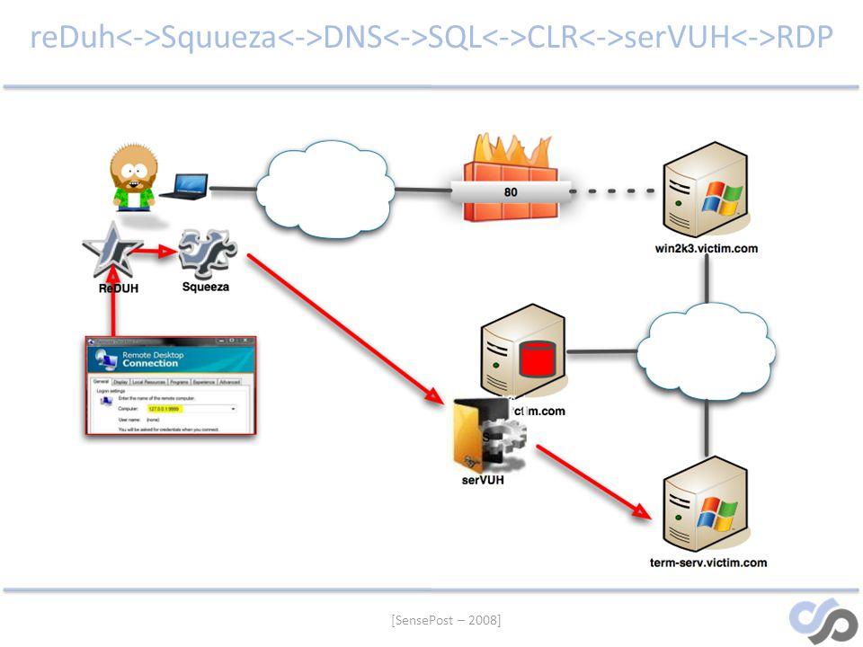 [SensePost – 2008] reDuh Squueza DNS SQL CLR serVUH RDP