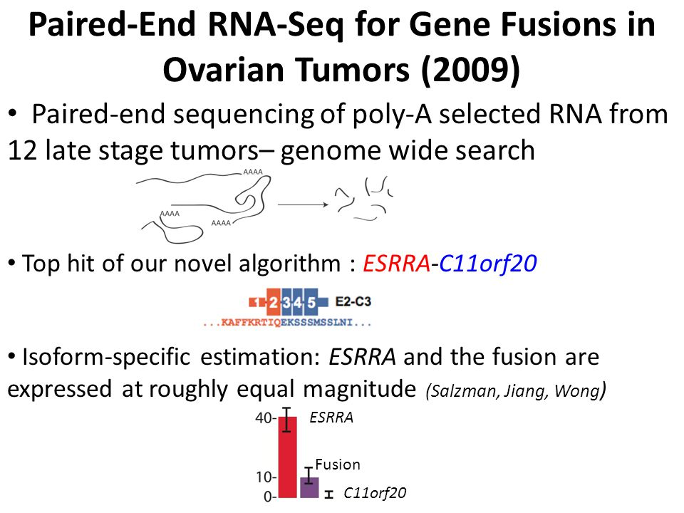 Paired-End RNA-Seq for Gene Fusions in Ovarian Tumors (2009) Paired-end sequencing of poly-A selected RNA from 12 late stage tumors– genome wide searc
