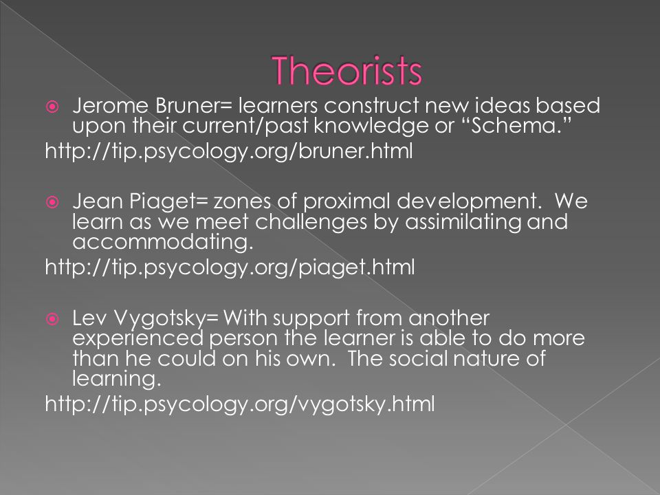 Jerome Bruner= learners construct new ideas based upon their current/past knowledge or Schema.