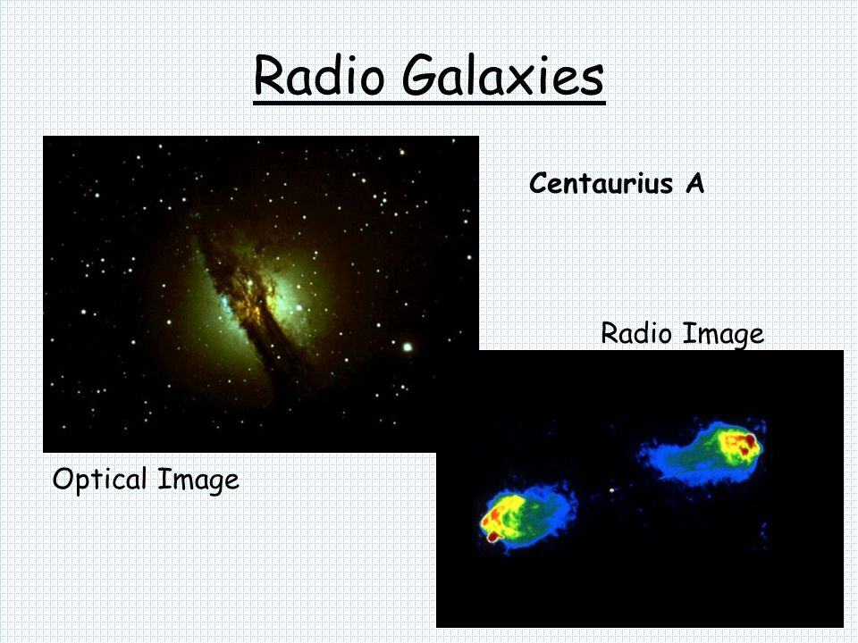 Radio Galaxies Centaurius A Optical Image Radio Image