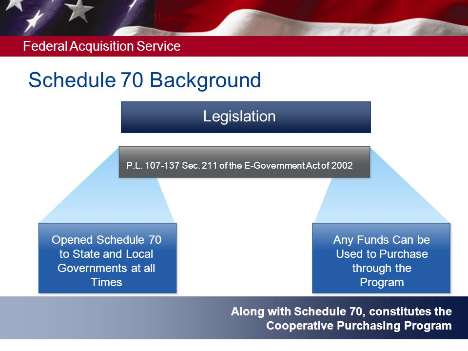 Federal Acquisition Service Any Funds Can be Used to Purchase through the Program Opened Schedule 70 to State and Local Governments at all Times Legis
