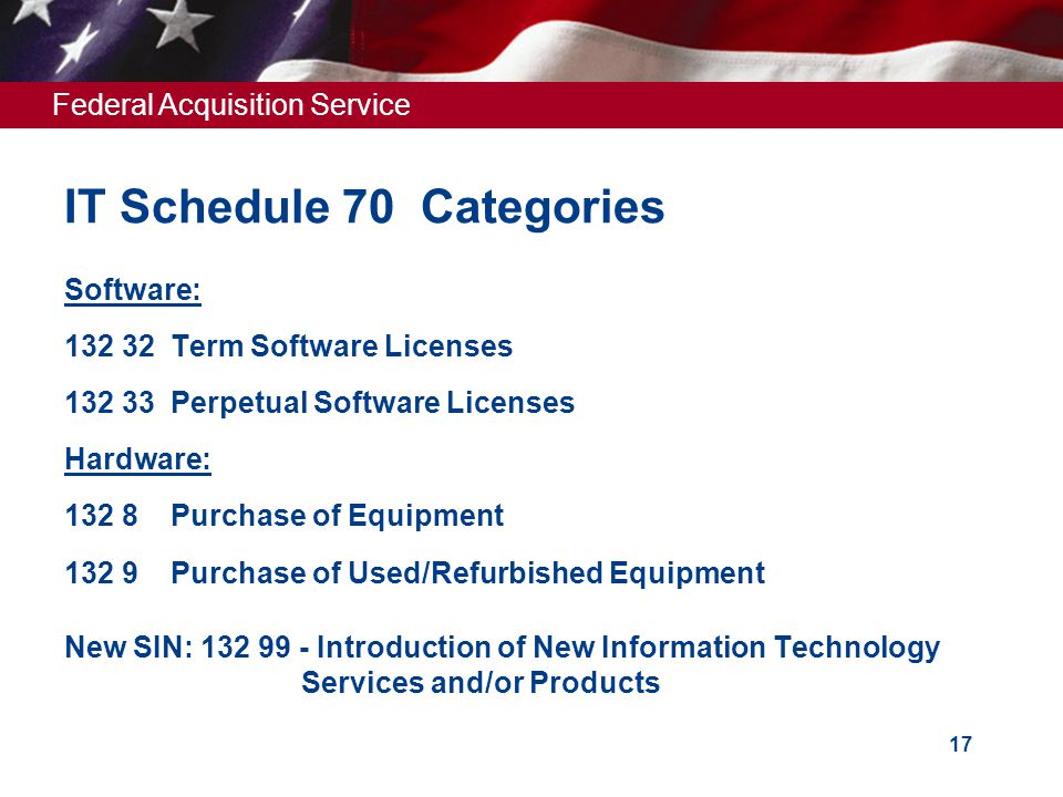Federal Acquisition Service IT Schedule 70 Categories Software: 132 32Term Software Licenses 132 33Perpetual Software Licenses Hardware: 132 8 Purchas