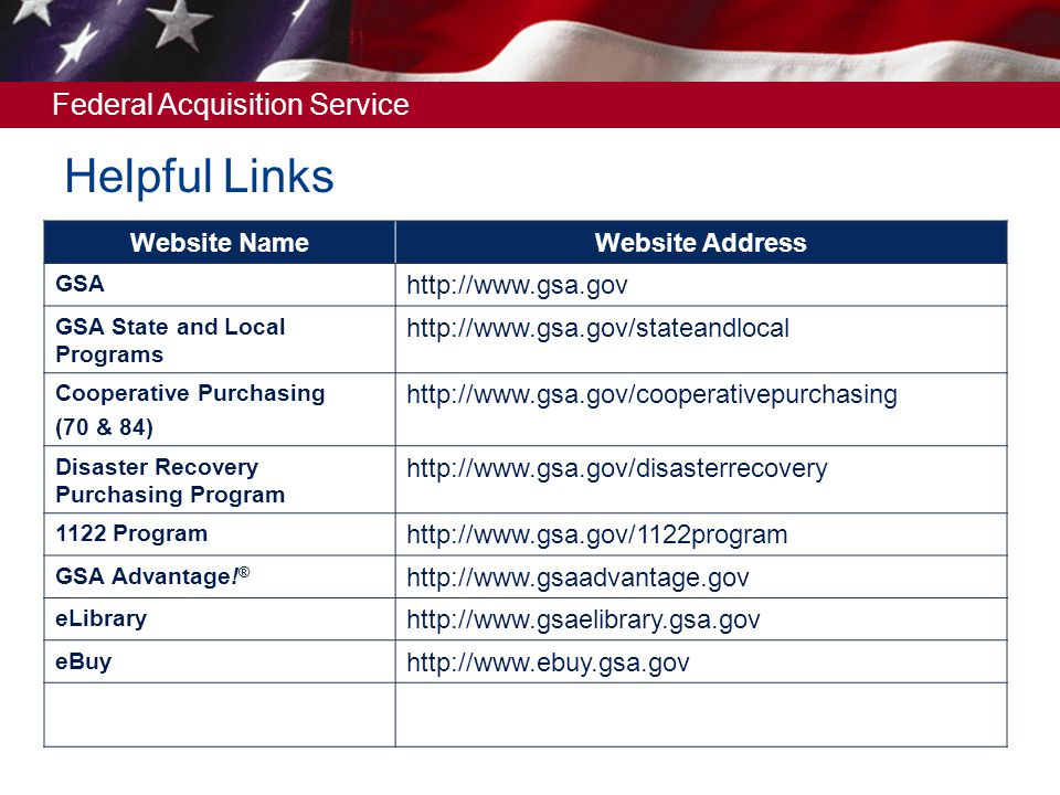 Federal Acquisition Service Website NameWebsite Address GSA http://www.gsa.gov GSA State and Local Programs http://www.gsa.gov/stateandlocal Cooperati