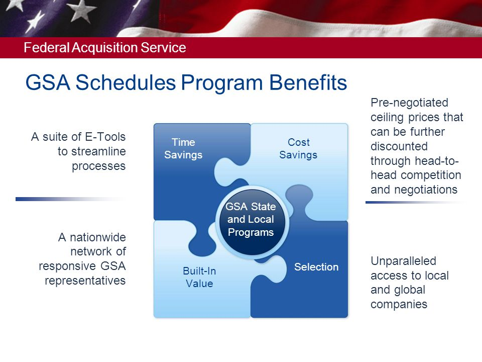 Federal Acquisition Service Services Hardware Software 70% 13%17%13%17% Fiscal Year 2012 Total Sales: o $16 Billion Services o $11.1 Billion Hardware o $2.2 Billion Software o $2.7 Billion Purchasing Power of Schedule 70