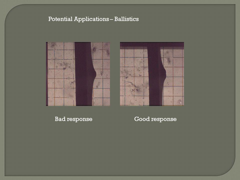 Potential Applications – Ballistics Bad response Good response