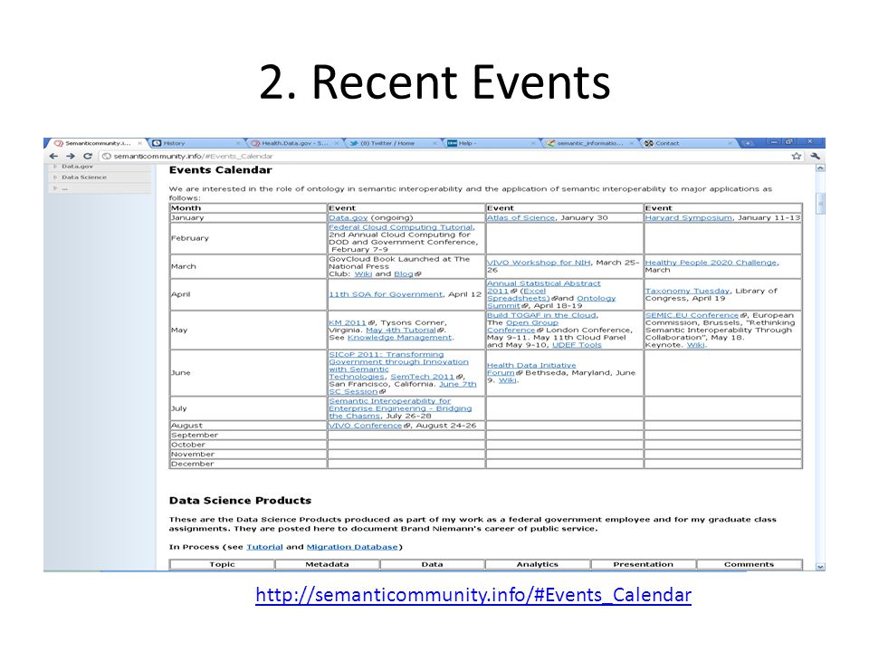 2. Recent Events http://semanticommunity.info/#Events_Calendar
