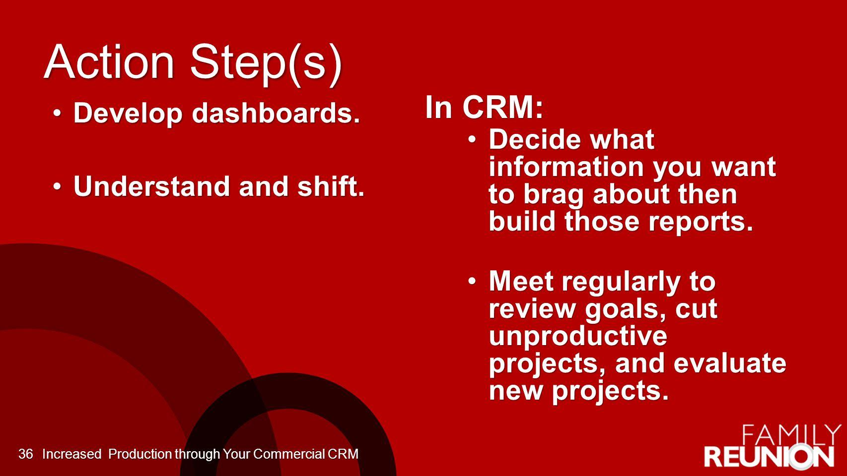 Action Step(s) Develop dashboards.Develop dashboards.
