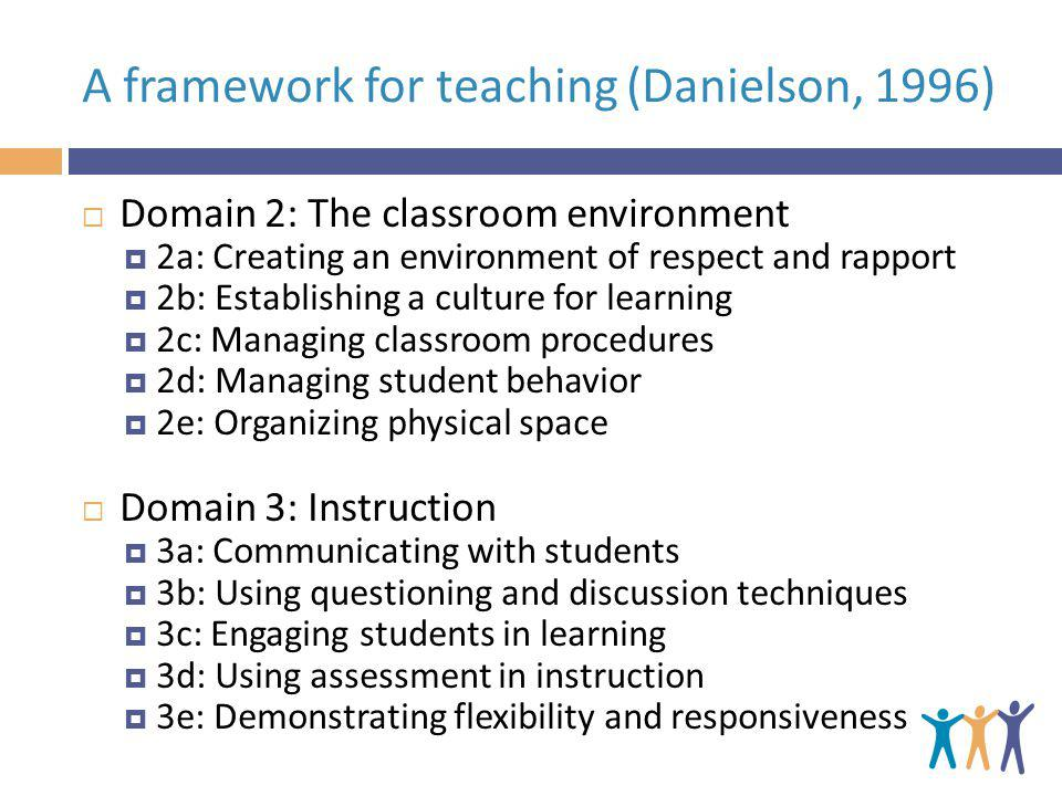A framework for teaching (Danielson, 1996) Domain 2: The classroom environment 2a: Creating an environment of respect and rapport 2b: Establishing a culture for learning 2c: Managing classroom procedures 2d: Managing student behavior 2e: Organizing physical space Domain 3: Instruction 3a: Communicating with students 3b: Using questioning and discussion techniques 3c: Engaging students in learning 3d: Using assessment in instruction 3e: Demonstrating flexibility and responsiveness