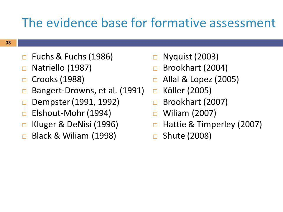 The evidence base for formative assessment Fuchs & Fuchs (1986) Natriello (1987) Crooks (1988) Bangert-Drowns, et al. (1991) Dempster (1991, 1992) Els