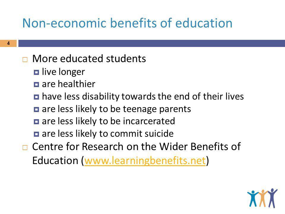 Left on their own, teachers improve, but slowly (Leigh, 2007, 2010) 35